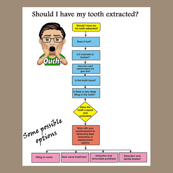 Should I have my tooth extracted?