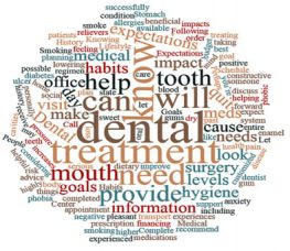 What Your Dentist Needs to Know
